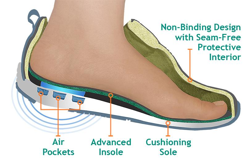 purchase cheap best loved reputable site Footwear for plantar fasciitis: Hoka sneakers and shoes | World of ...